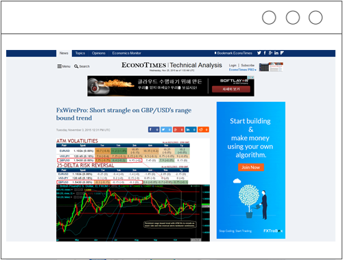 Real-Time Forex Analysis, Digital Currency News and Analysis